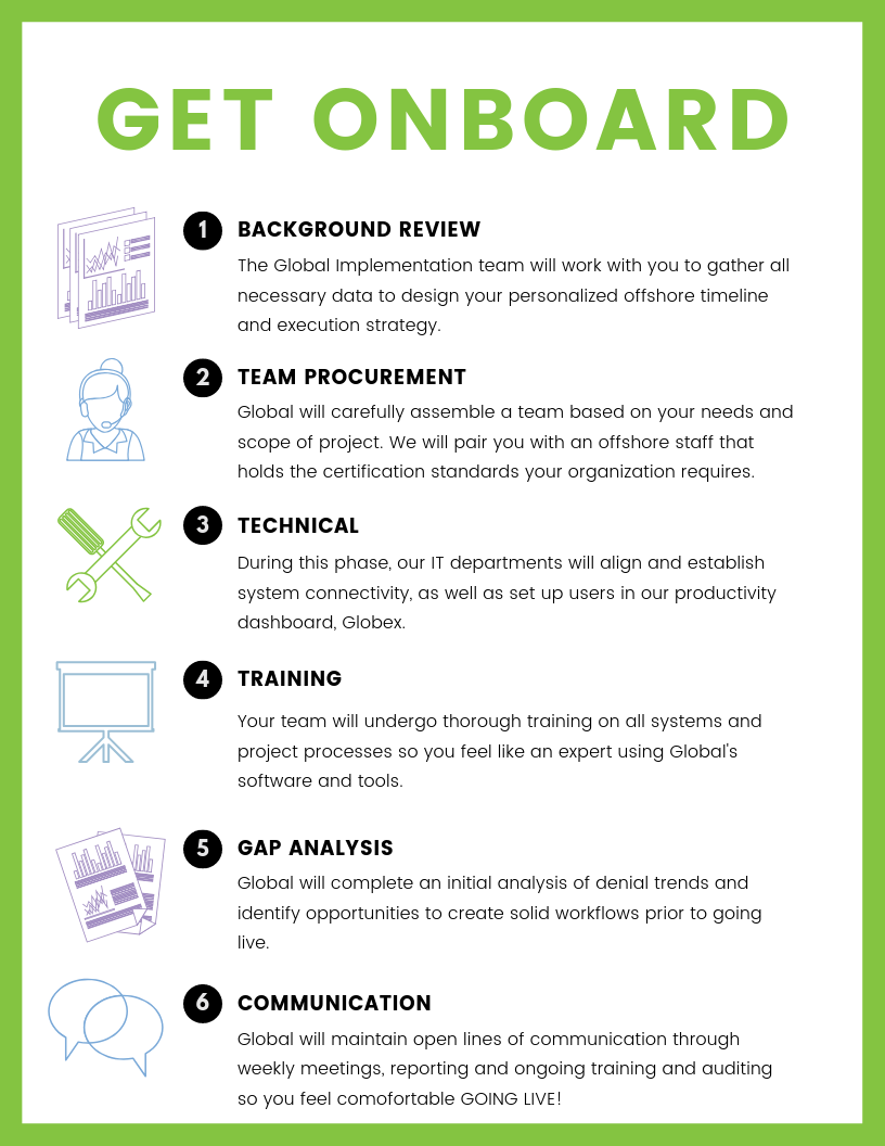 Copy of Onboarding with Global (2)
