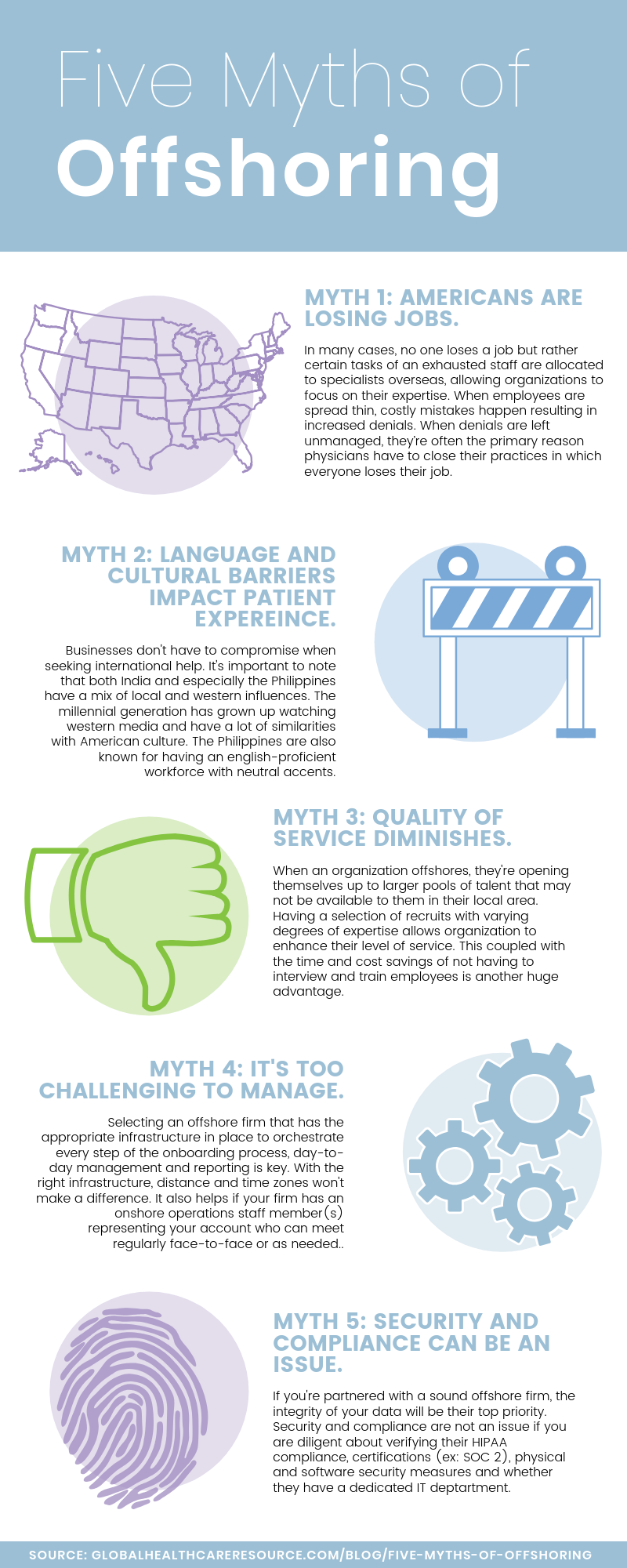 five myths of offshoring